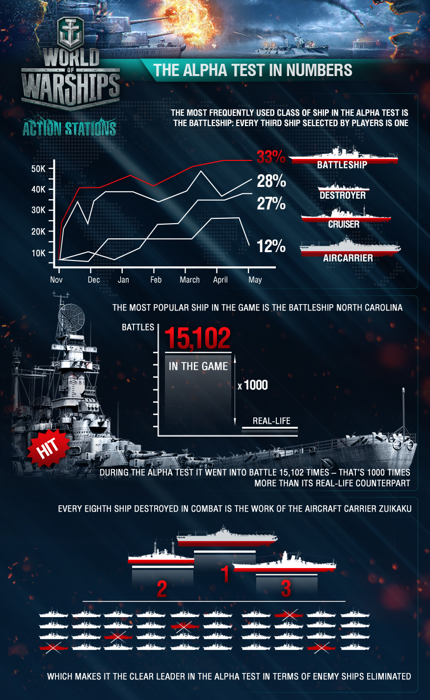 world-of-warships-hirek-0.jpg