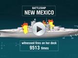 World of Warships: Alfa teszt - Egy kis matek